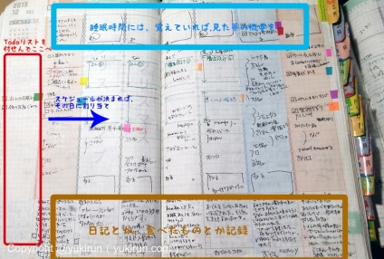 画像:ジブン手帳の私の使い方